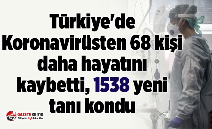 Türkiye'de Koronavirüsten 68 kişi daha hayatını kaybetti, 1538 yeni tanı kondu