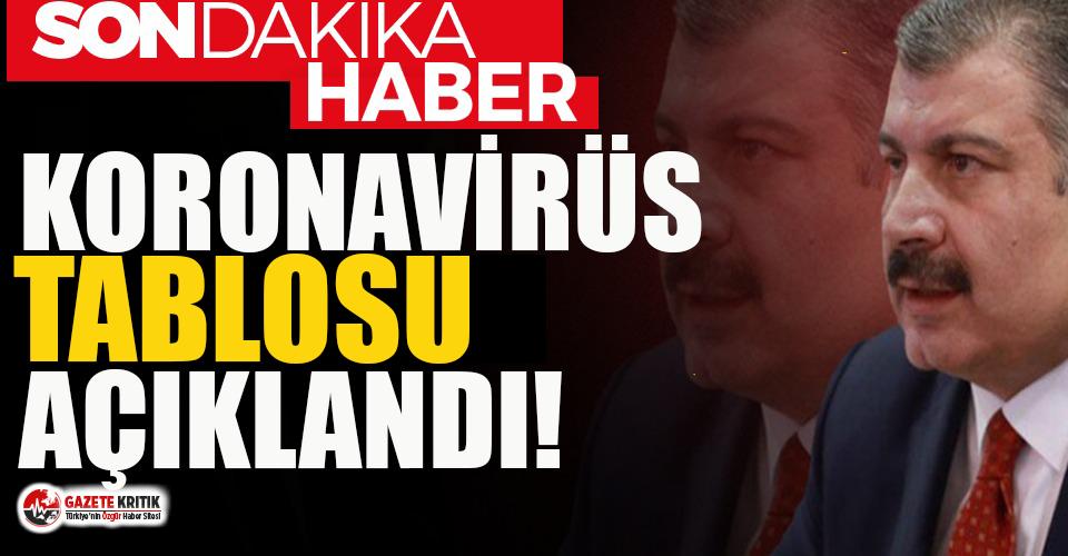 Türkiye'nin 26 Eylül koronavirüs tablosu açıklandı!