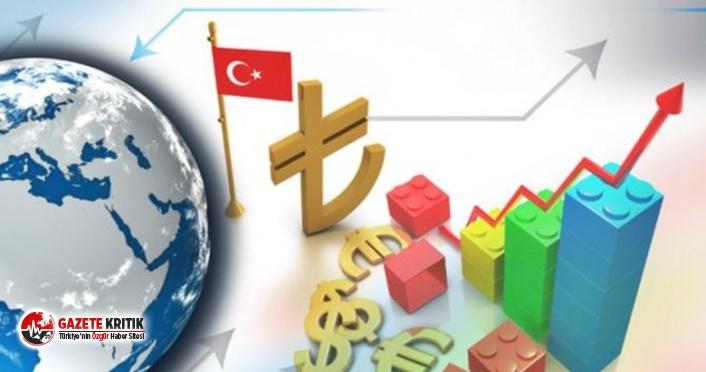 Türkiye'nin daralma tahmini düşürüldü