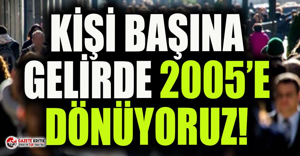 IMF raporunu açıkladı: Türkiye 15 yıl öncesine dönüyor