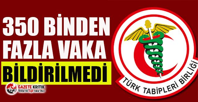 Türk Tabipleri Birliği'nden koronavirüs raporu:...