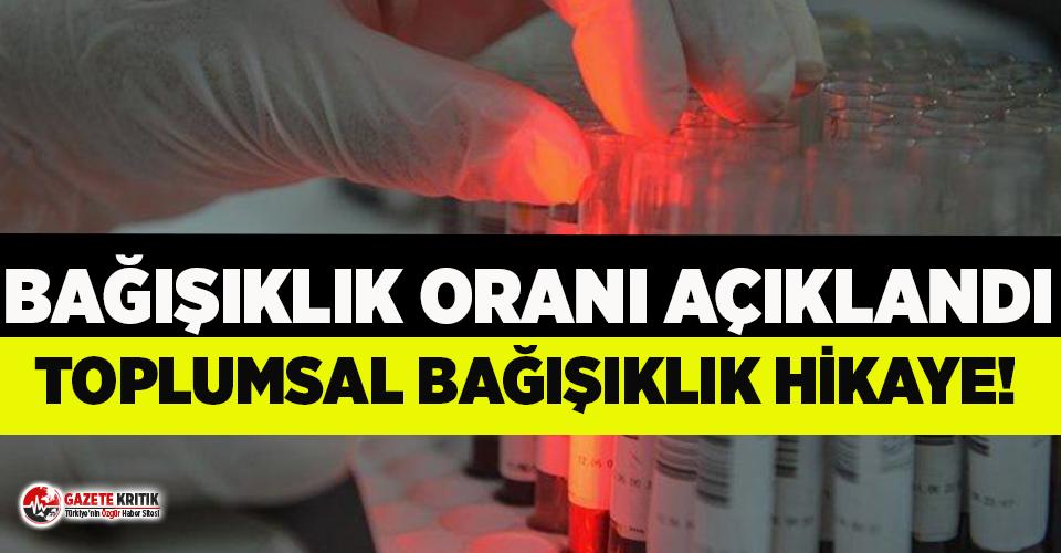 Türkiye'de koronavirüse karşı bağışıklık...