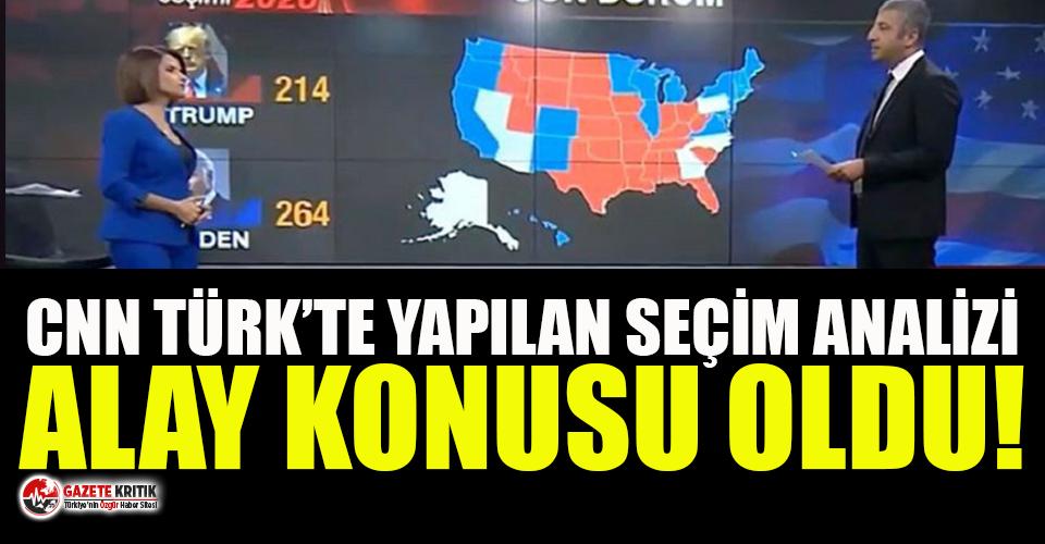 CNN Türk'te yapılan seçim analizi alay konusu...