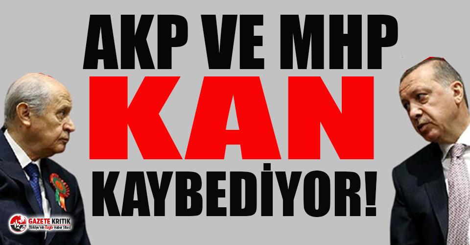 AKP ve MHP'nin oy oranları çakıldı