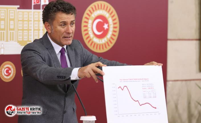 CHP'li Sarıbal: 2020 yılı çiftçi için kara...