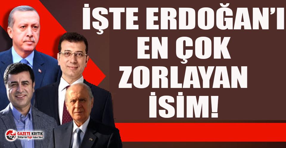 """Optimar'dan """"En beğendiğiniz siyasetçi"""" anketi: İşte Erdoğan'ı en çok zorlayan isim"""
