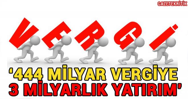 CHP'Lİ HAYDAR AKAR:444 MİLYAR VERGİYE 3 MİLYARLIK...