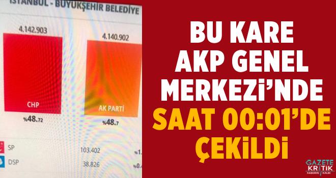 AKP Genel Merkezi'ne göre de zafer İmamoğlu'nun