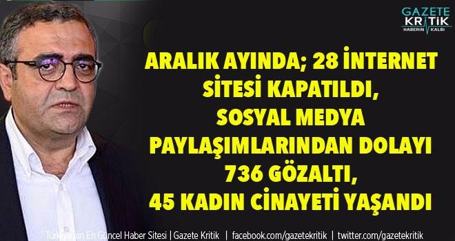 ARALIK AYINDA; 28 İNTERNET SİTESİ KAPATILDI, SOSYAL...