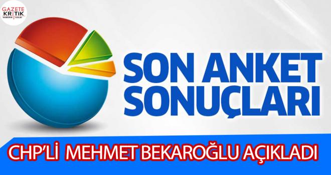 Mehmet Bekaroğlu, elindeki son anketi paylaştı