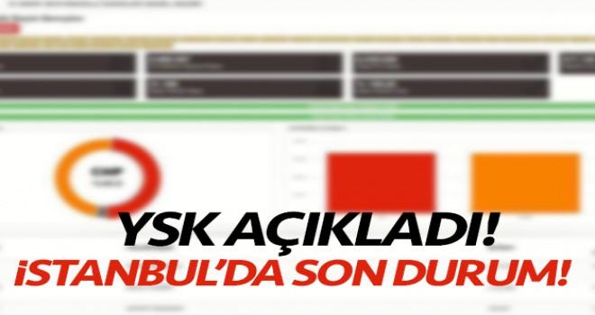 Gözün aydın İstanbul! YSK, AKP'nin İstanbul için yeniden sayım kararını reddetti
