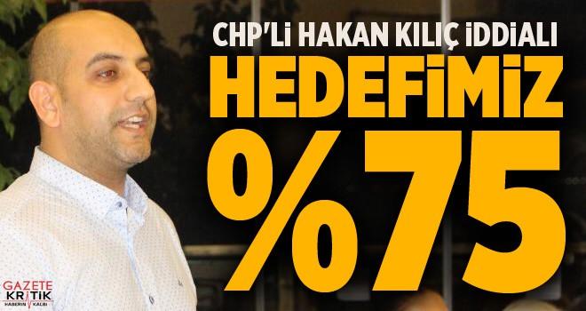 CHP'Lİ HAKAN KILIÇ iDDİALI, HEDEFİMİZ YÜZDE...