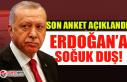Son anketten AKP'nin ekonomi politikasına soğuk...