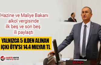CHP'li Atila Sertel:Hazine ve Maliye Bakanı alkol vergisinde ilk beş ve son beş ili paylaştı